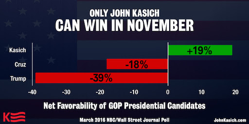 Kasich Graphic